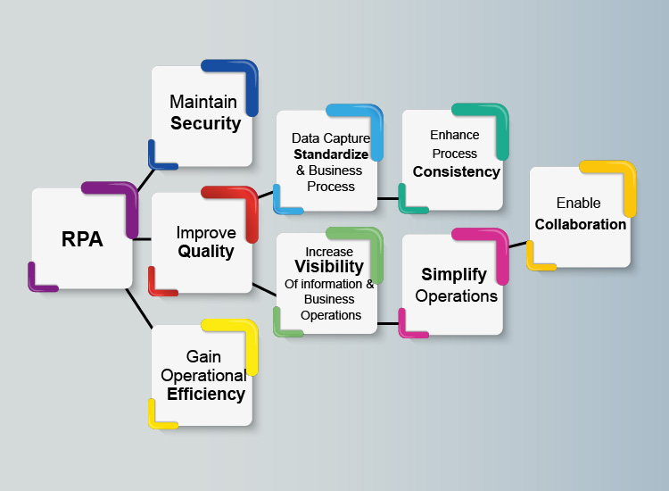 HR Management System India