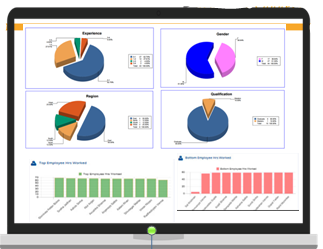 Dashboard of Employee Time Tracking Software - Emsphere